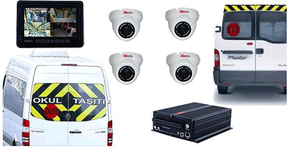 İzmir kamera sistemleri